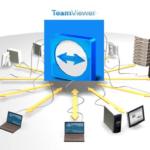 TeamViewer 12 зависает при «Инициализация параметров отображения»