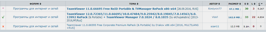 TeamViewer11 torrent