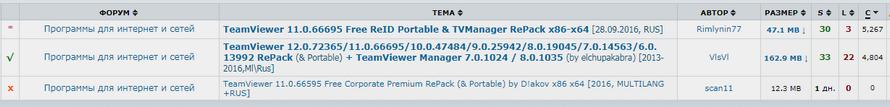 TeamViewer11 torrent